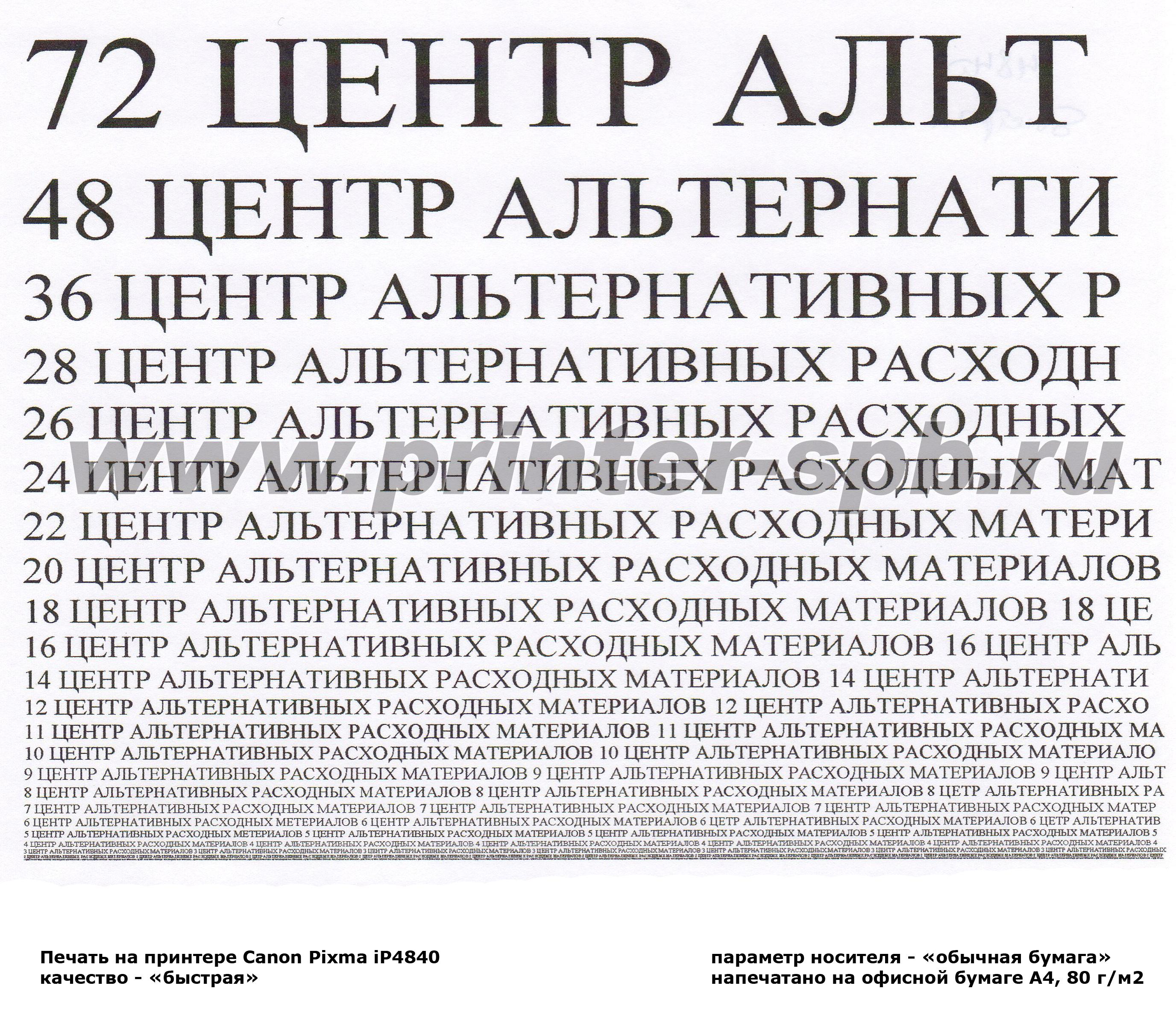 должность водитель автобетоносмесителя справочник должностей